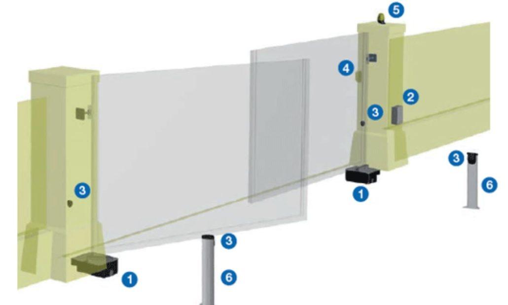 Schema Elettrico Cancello A Due Ante.Automazioni Cancelli Modelli Finiture Motori Aperture