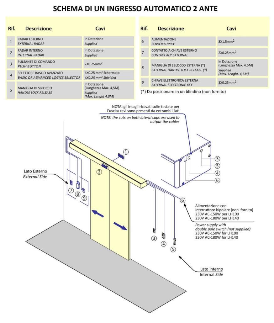schema elettrico ingresso 2 ante porte automatiche