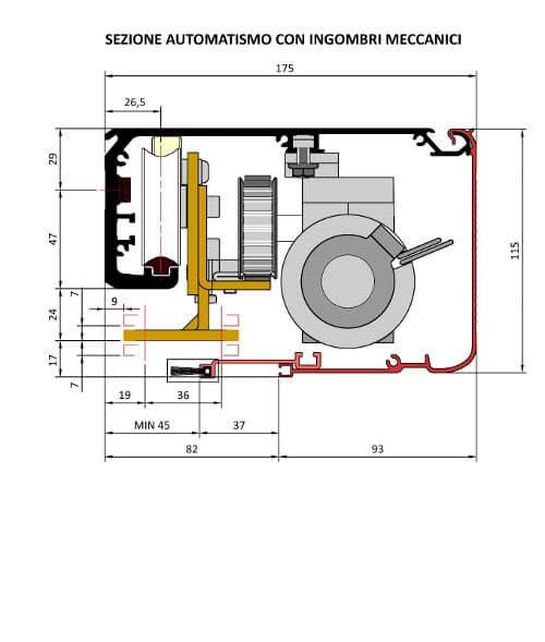sezione automatismo con ingombri meccanici